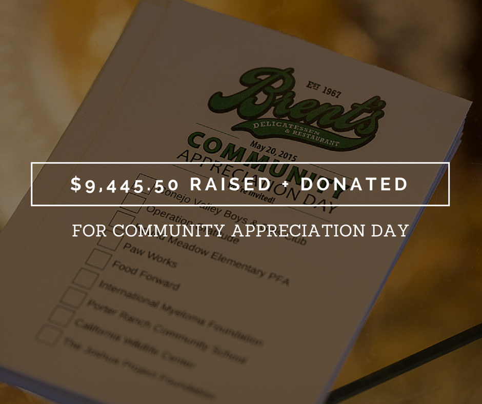 By The Numbers: Community Appreciation Day